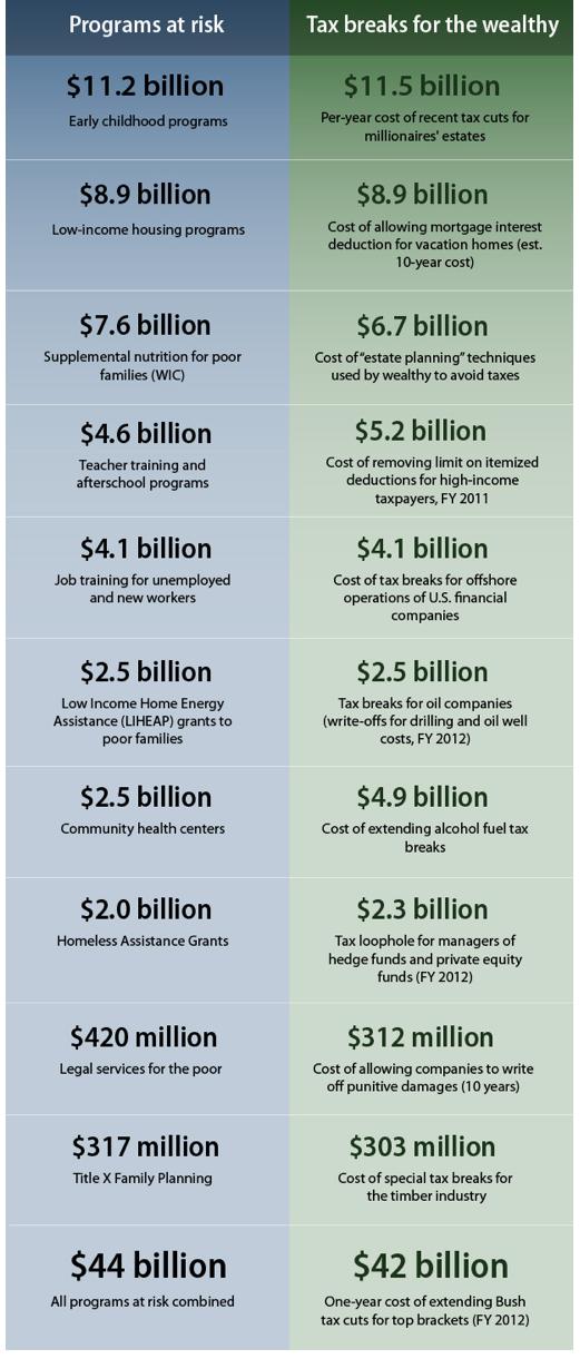 TaxBreaksInfographic