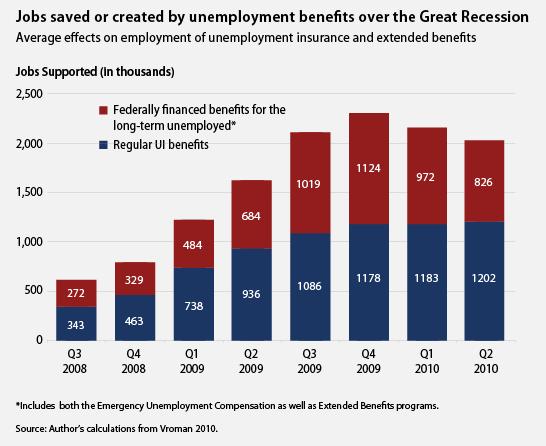Ui_employment_graphic